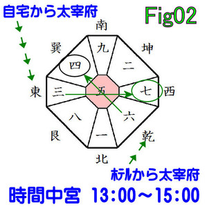 Fig02