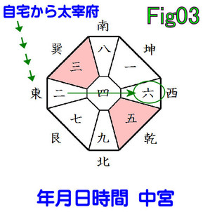 Fig03_2