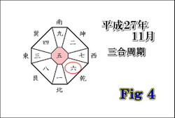 Fig4c_3