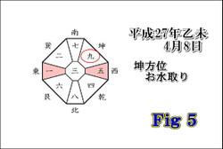 Fig5c_3