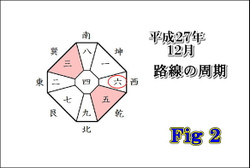 Fig2_1